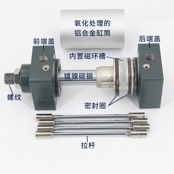 一般用于实现往复直线运动或摆动并输出力,标准气缸在工作时是做往复图片